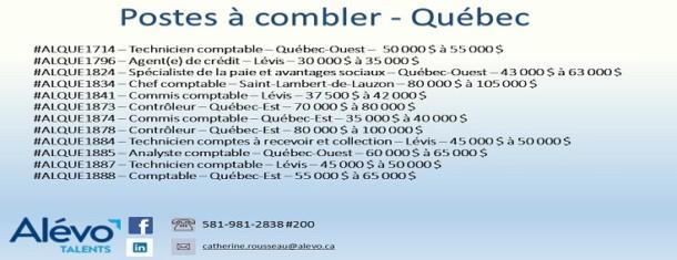 Postes disponibles à Québec en date du 28 juin 2019